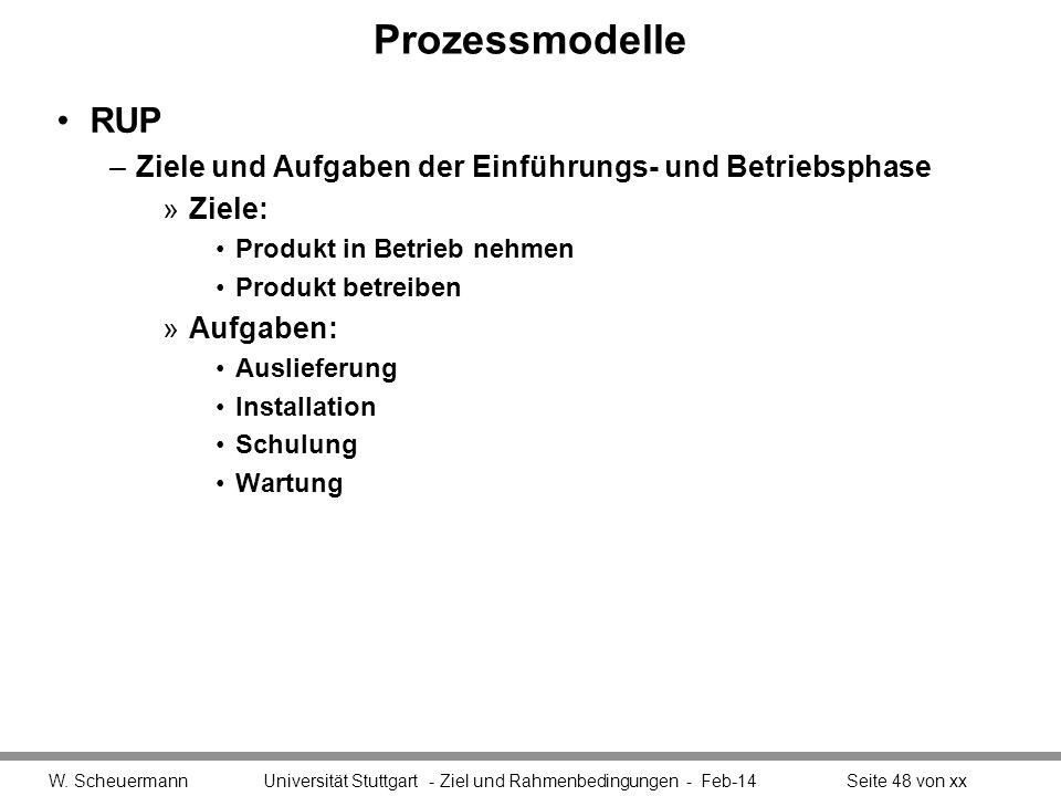Prozessmodelle RUP –Ziele und Aufgaben der Einführungs- und Betriebsphase »Ziele: Produkt in Betrieb nehmen Produkt betreiben »Aufgaben: Auslieferung