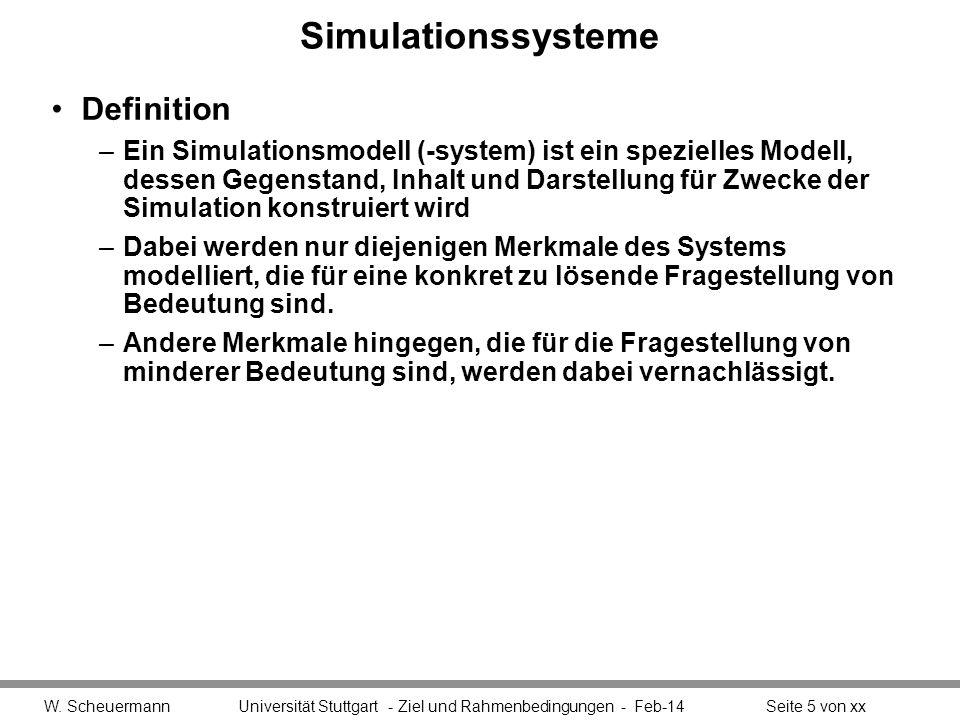 Simulationssysteme Definition –Ein Simulationsmodell (-system) ist ein spezielles Modell, dessen Gegenstand, Inhalt und Darstellung für Zwecke der Sim