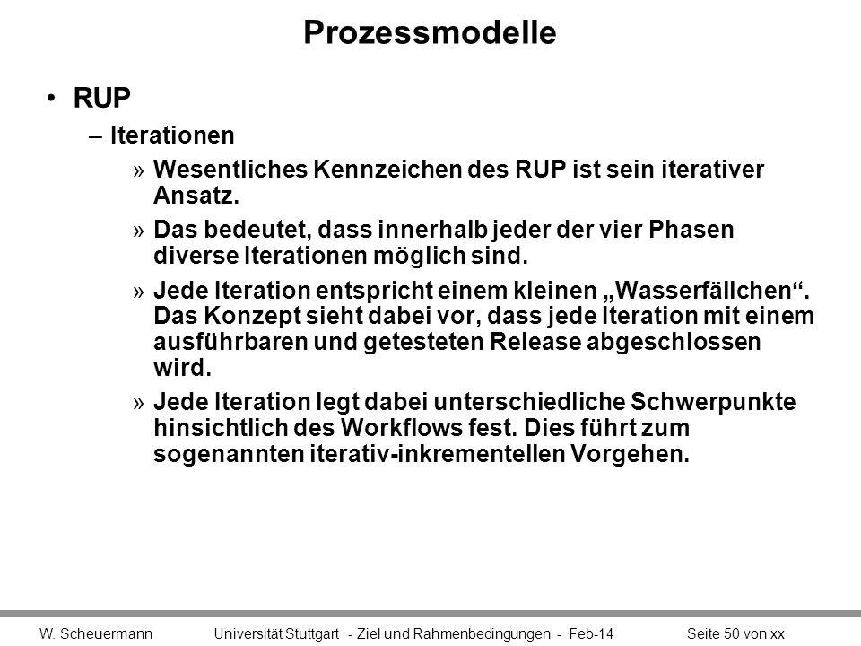 Prozessmodelle RUP –Iterationen »Wesentliches Kennzeichen des RUP ist sein iterativer Ansatz. »Das bedeutet, dass innerhalb jeder der vier Phasen dive