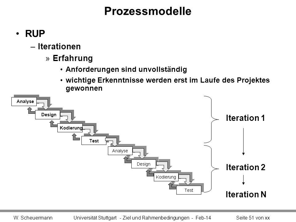 Prozessmodelle RUP –Iterationen »Erfahrung Anforderungen sind unvollständig wichtige Erkenntnisse werden erst im Laufe des Projektes gewonnen W. Scheu