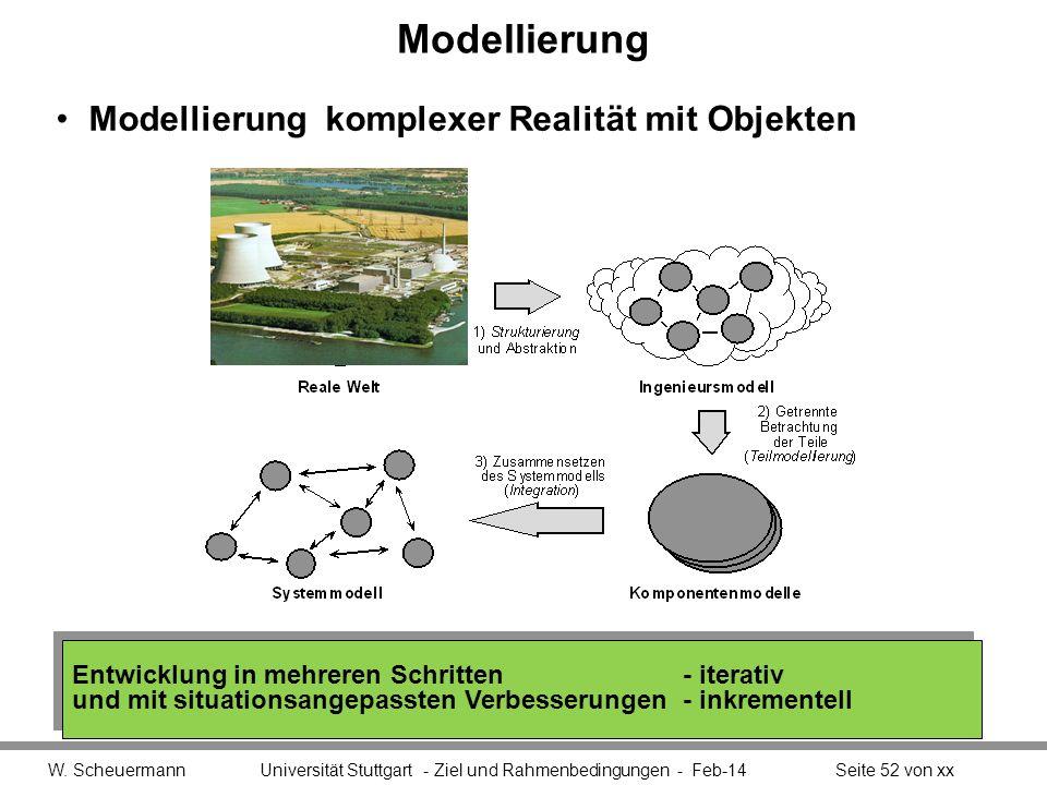 Modellierung Modellierung komplexer Realität mit Objekten W. Scheuermann Universität Stuttgart - Ziel und Rahmenbedingungen - Feb-14Seite 52 von xx En