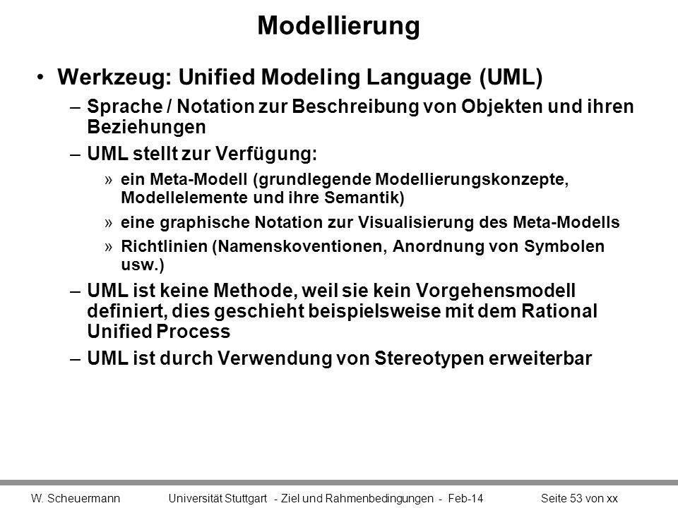 Modellierung Werkzeug: Unified Modeling Language (UML) –Sprache / Notation zur Beschreibung von Objekten und ihren Beziehungen –UML stellt zur Verfügu