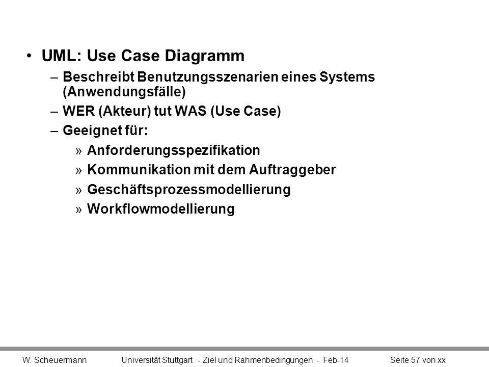 UML: Use Case Diagramm –Beschreibt Benutzungsszenarien eines Systems (Anwendungsfälle) –WER (Akteur) tut WAS (Use Case) –Geeignet für: »Anforderungssp