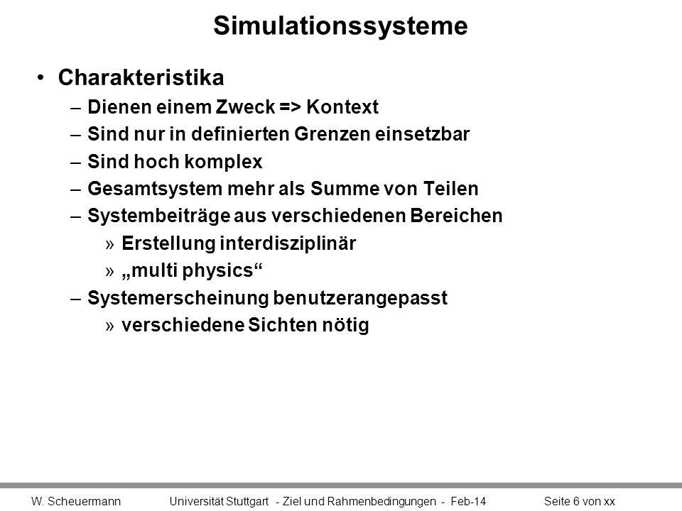 Simulationssysteme Charakteristika –Dienen einem Zweck => Kontext –Sind nur in definierten Grenzen einsetzbar –Sind hoch komplex –Gesamtsystem mehr al