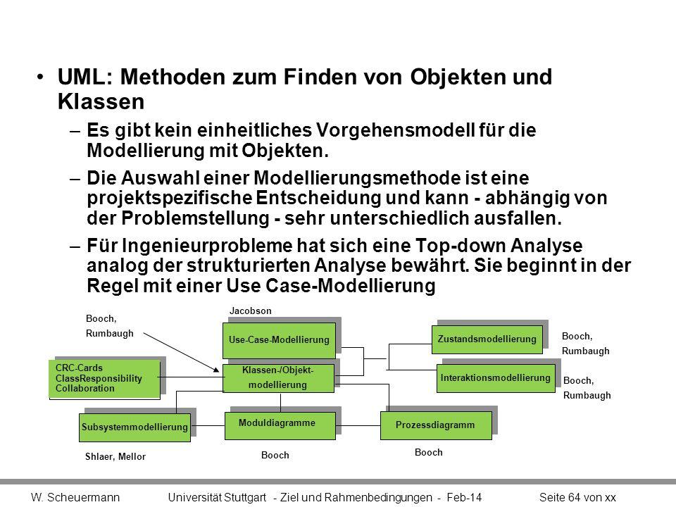 UML: Methoden zum Finden von Objekten und Klassen –Es gibt kein einheitliches Vorgehensmodell für die Modellierung mit Objekten. –Die Auswahl einer Mo