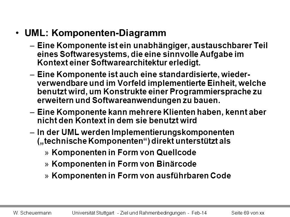 UML: Komponenten-Diagramm –Eine Komponente ist ein unabhängiger, austauschbarer Teil eines Softwaresystems, die eine sinnvolle Aufgabe im Kontext eine