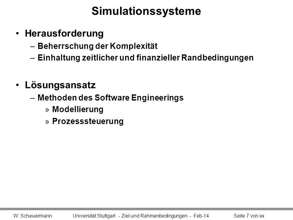 Simulationssysteme Herausforderung –Beherrschung der Komplexität –Einhaltung zeitlicher und finanzieller Randbedingungen Lösungsansatz –Methoden des S