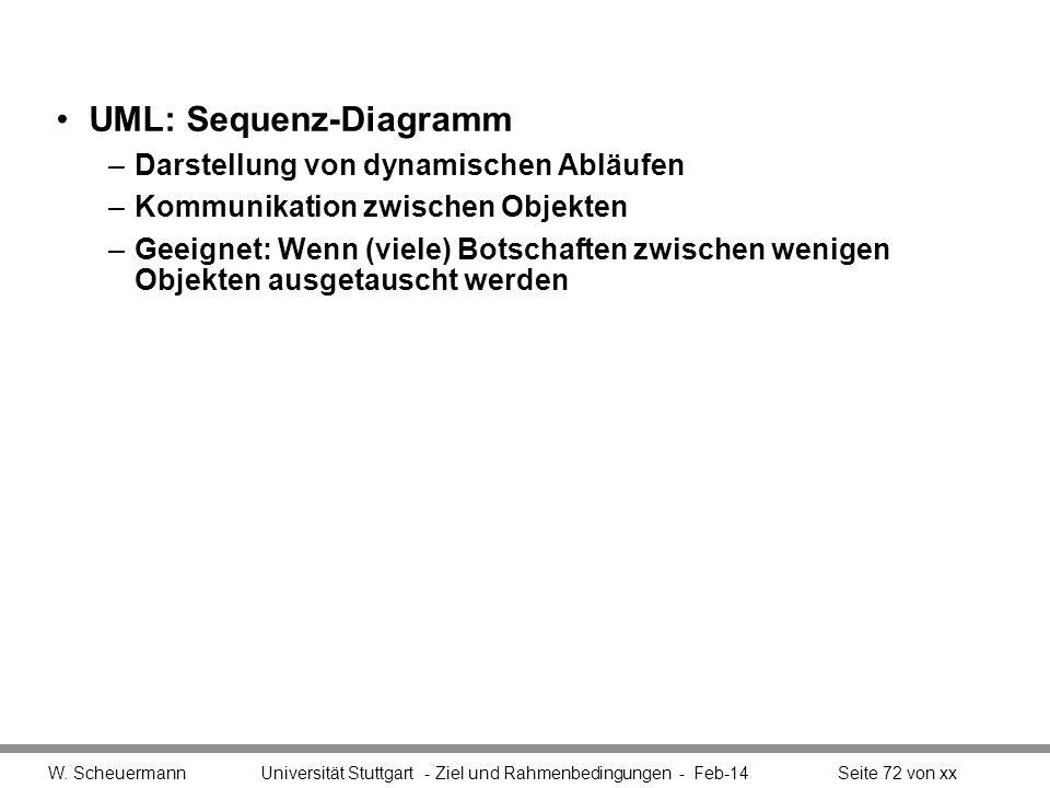 UML: Sequenz-Diagramm –Darstellung von dynamischen Abläufen –Kommunikation zwischen Objekten –Geeignet: Wenn (viele) Botschaften zwischen wenigen Obje
