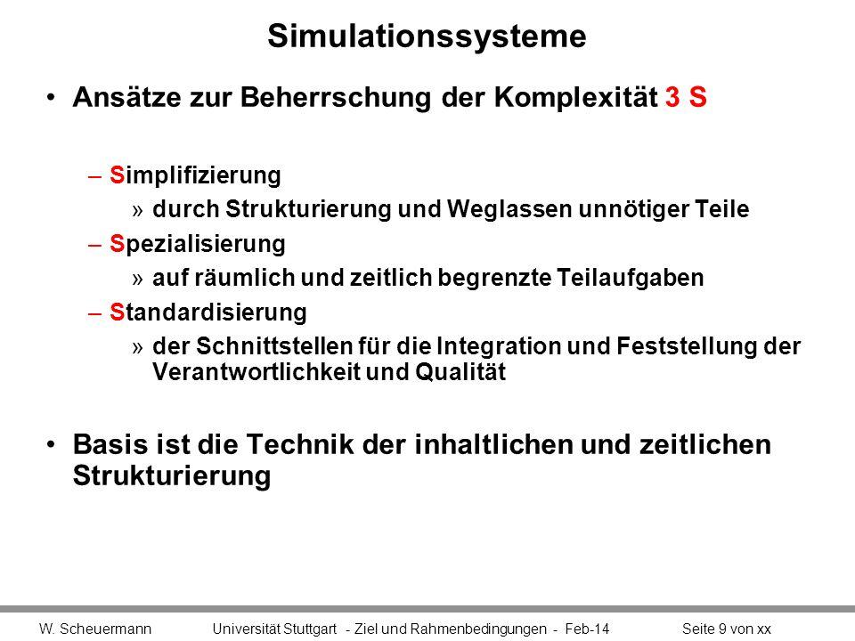 Simulationssysteme Ansätze zur Beherrschung der Komplexität 3 S –Simplifizierung »durch Strukturierung und Weglassen unnötiger Teile –Spezialisierung