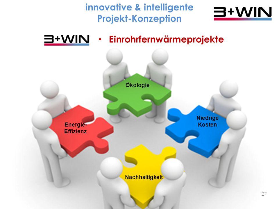 26 Innovationsausblick: - Bis heute 20.6.: * Theoretische Entwicklung, Vorprüfung bei Herstellern * Vorträge vor Gemeinderäten, Stadträten, kommunalen Energietreffen, bayr.