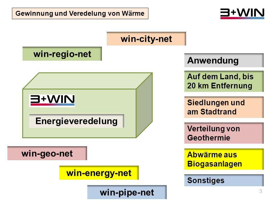 2 Alz Salzach Salzach + Alzkanal- Wassermenge Alz-Kanal- Oberlauf Alz-Kanal- Unterlauf Inn + Alz + Salzach Inn Inn + Alz Alz Chiemsee mit großem Wasser-Einzugs- Gebiet Energieveredelung BHKW-Modul Wärmepumpe Spitzenlastkessel Energie-VerbraucherEnergie-Einrohr- Übertragung Ableit- Einheiten Energie- Veredelung Abwärme Gas und Strom Prozesswärme Fluid- Rückltg.