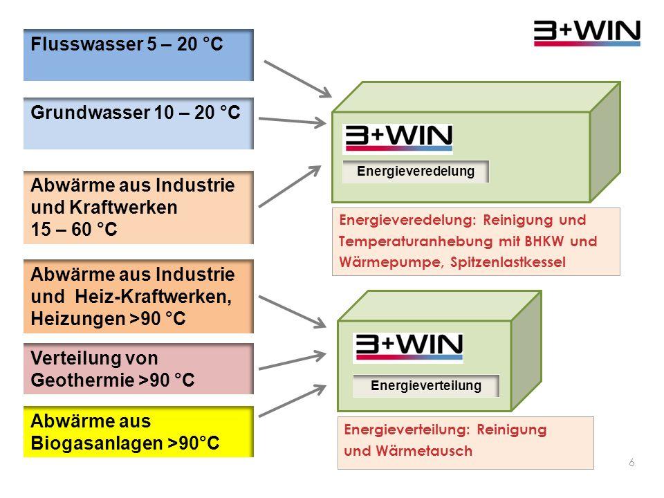 55 Innovation 1 Abwärmenutzung und Veredelung Herausragende Neuentwicklung Wirtschaftliche Fernwärme - 15 Jahre Team für Technik– 20.06.2013