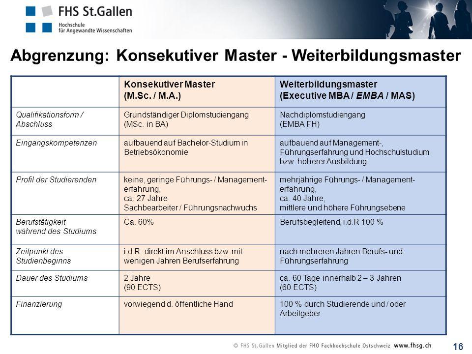 16 Abgrenzung: Konsekutiver Master - Weiterbildungsmaster Konsekutiver Master (M.Sc. / M.A.) Weiterbildungsmaster (Executive MBA / EMBA / MAS) Qualifi