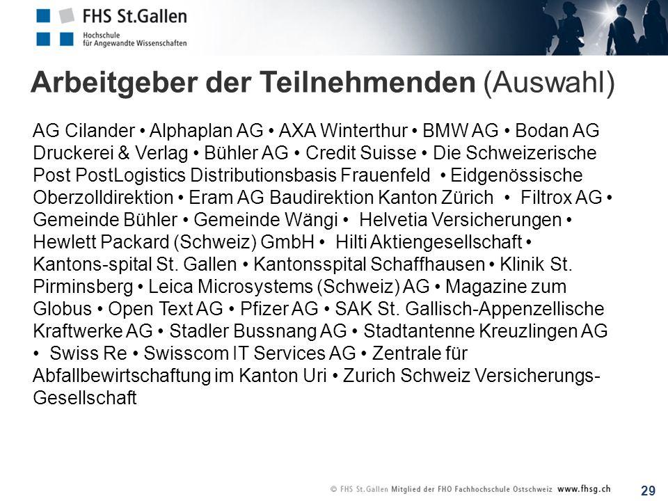 29 Arbeitgeber der Teilnehmenden (Auswahl) AG Cilander Alphaplan AG AXA Winterthur BMW AG Bodan AG Druckerei & Verlag Bühler AG Credit Suisse Die Schw