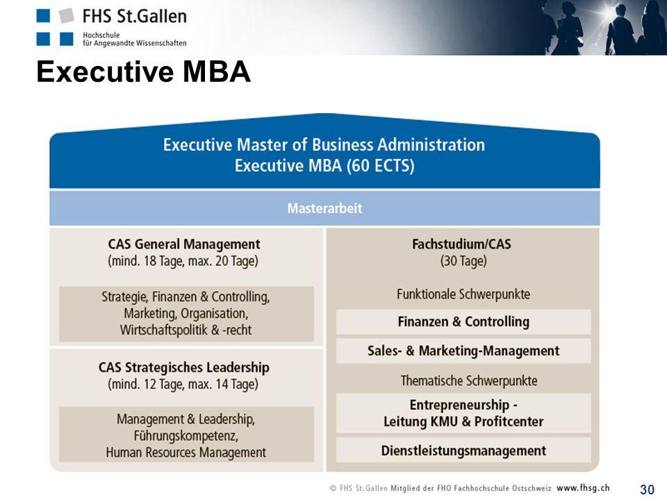 30 Executive MBA