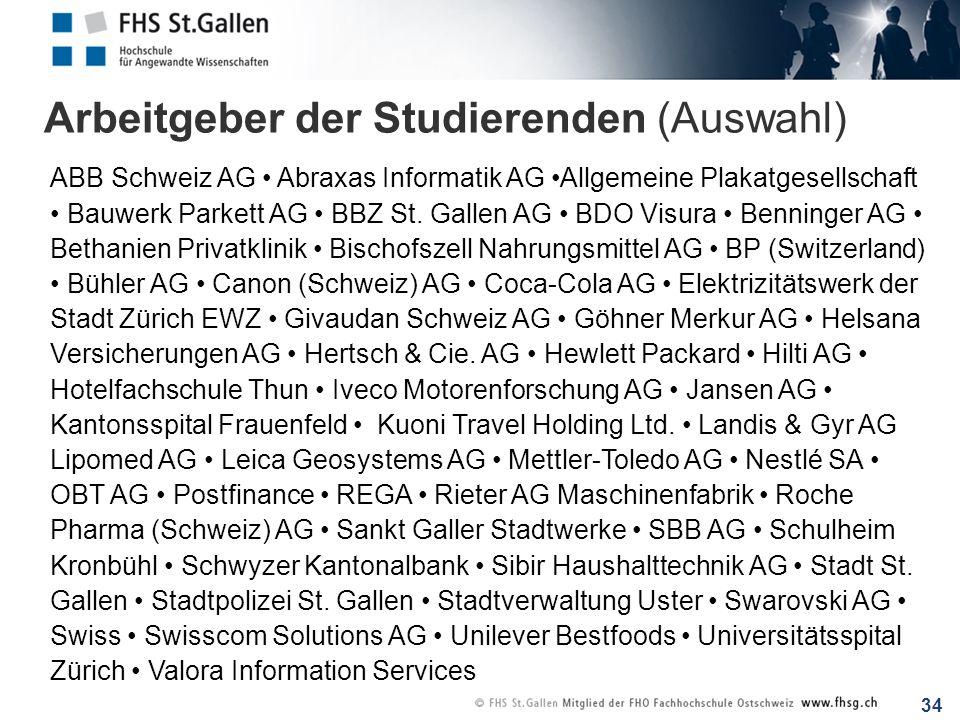 34 Arbeitgeber der Studierenden (Auswahl) ABB Schweiz AG Abraxas Informatik AG Allgemeine Plakatgesellschaft Bauwerk Parkett AG BBZ St. Gallen AG BDO