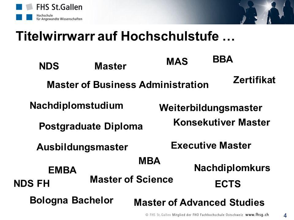 15 Master of Advanced Studies (MAS) / Exec.
