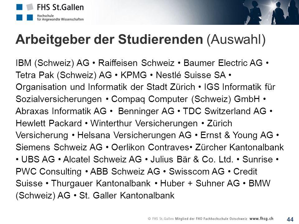 44 Arbeitgeber der Studierenden (Auswahl) IBM (Schweiz) AG Raiffeisen Schweiz Baumer Electric AG Tetra Pak (Schweiz) AG KPMG Nestlé Suisse SA Organisa