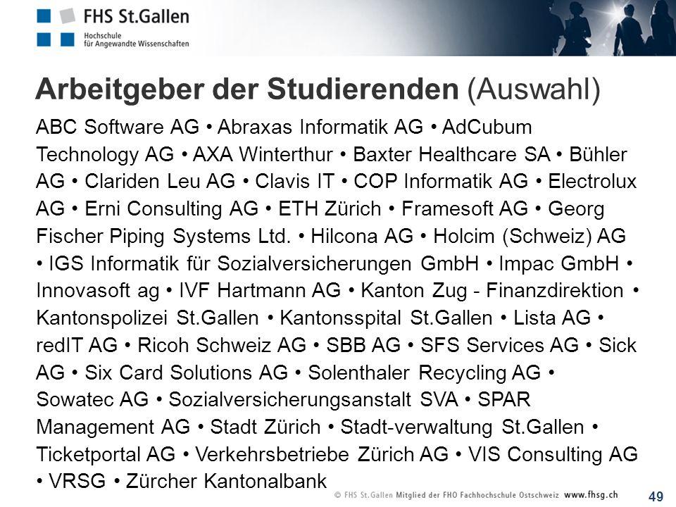 49 ABC Software AG Abraxas Informatik AG AdCubum Technology AG AXA Winterthur Baxter Healthcare SA Bühler AG Clariden Leu AG Clavis IT COP Informatik