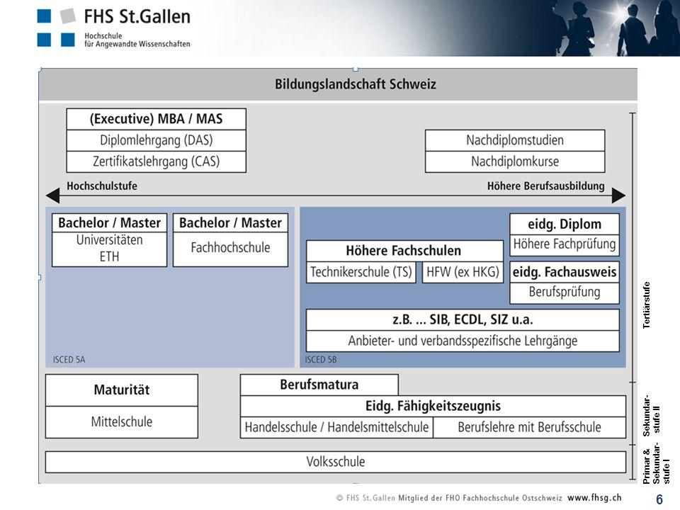 17 FH-Weiterbildungsgesetz Verordnung des EVD über Studiengänge, Nachdiplomstudien und Titel an Fachhochschulen vom 2.