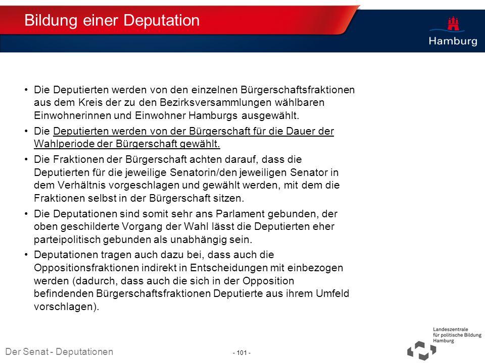 Absender Bildung einer Deputation Die Deputierten werden von den einzelnen Bürgerschaftsfraktionen aus dem Kreis der zu den Bezirksversammlungen wählb