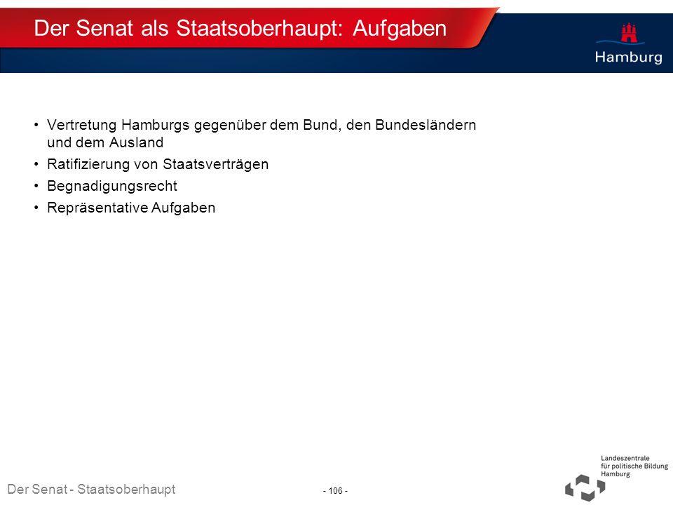Absender Der Senat als Staatsoberhaupt: Aufgaben Vertretung Hamburgs gegenüber dem Bund, den Bundesländern und dem Ausland Ratifizierung von Staatsver