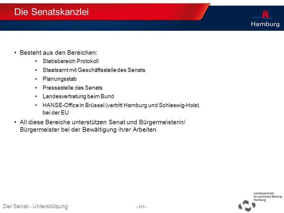 Absender Die Senatskanzlei Besteht aus den Bereichen: Stabsbereich Protokoll Staatsamt mit Geschäftsstelle des Senats Planungsstab Pressestelle des Se