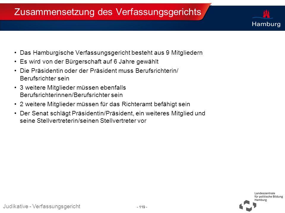 Absender Zusammensetzung des Verfassungsgerichts Das Hamburgische Verfassungsgericht besteht aus 9 Mitgliedern Es wird von der Bürgerschaft auf 6 Jahr