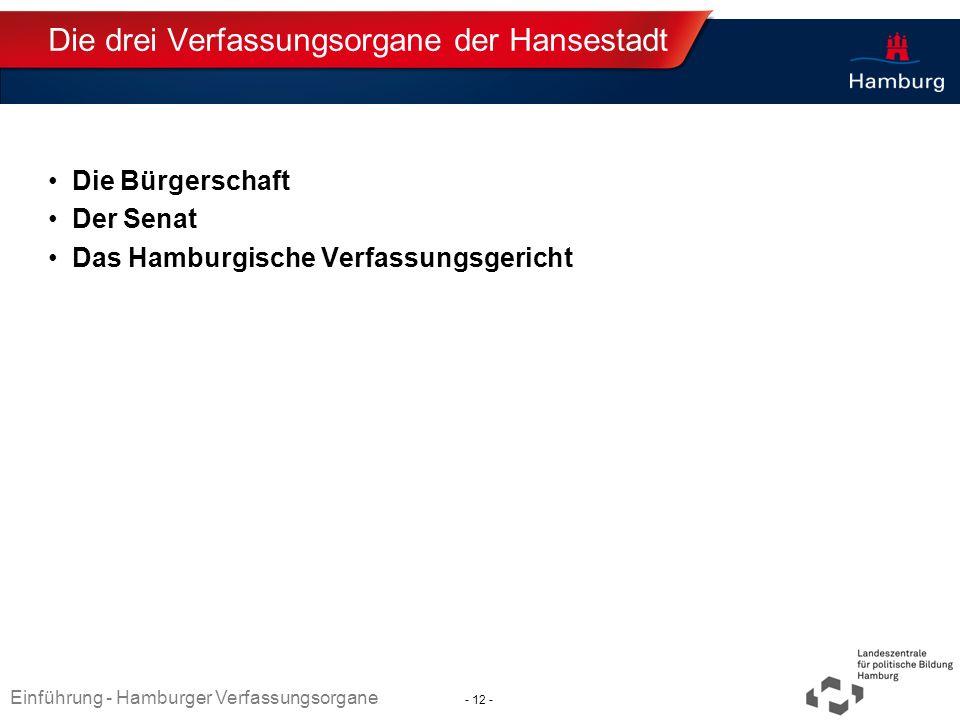 Absender Die drei Verfassungsorgane der Hansestadt Die Bürgerschaft Der Senat Das Hamburgische Verfassungsgericht Einführung - Hamburger Verfassungsor