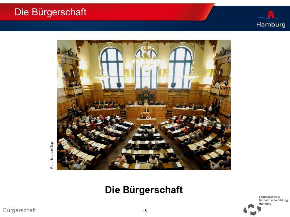 Absender Die Bürgerschaft Thema TT.MM.JJJJ Bürgerschaft Die Bürgerschaft Foto: Michael Zapf - 15 -
