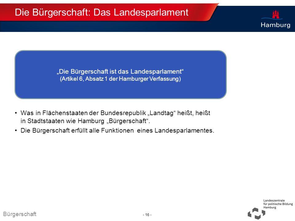 Absender Die Bürgerschaft: Das Landesparlament Was in Flächenstaaten der Bundesrepublik Landtag heißt, heißt in Stadtstaaten wie Hamburg Bürgerschaft.