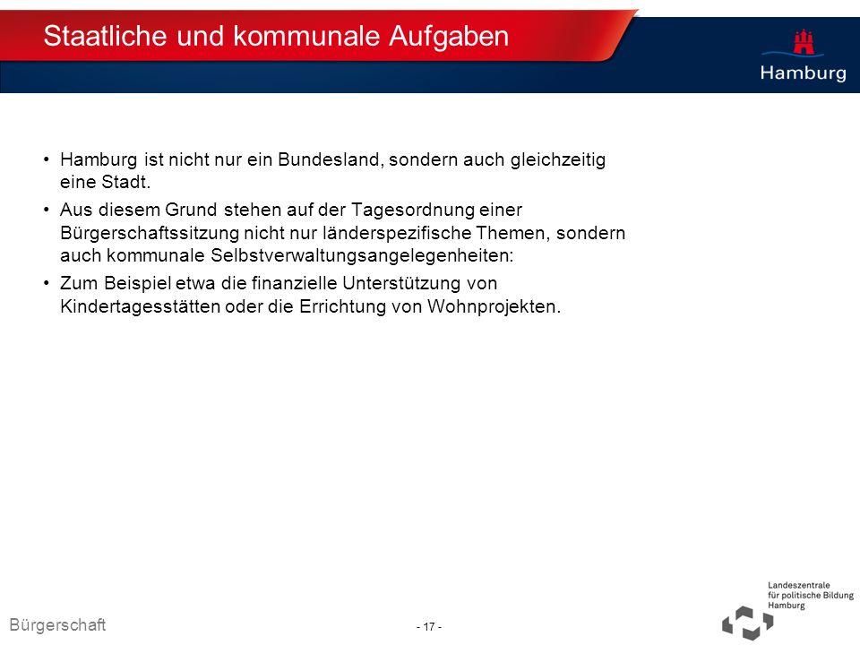Absender Staatliche und kommunale Aufgaben Hamburg ist nicht nur ein Bundesland, sondern auch gleichzeitig eine Stadt. Aus diesem Grund stehen auf der