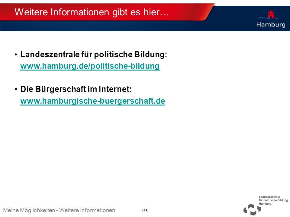 Absender Weitere Informationen gibt es hier… Landeszentrale für politische Bildung: www.hamburg.de/politische-bildung Die Bürgerschaft im Internet: ww