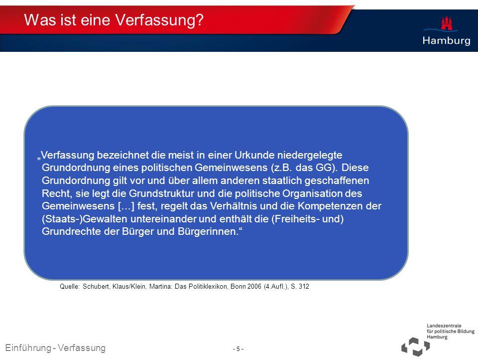 Absender Hamburgs Verfassung - Fakten Heutige Hamburger Verfassung wurde am 6.