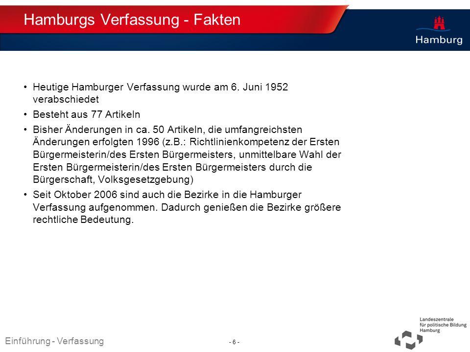 Absender Hamburgs Verfassung - Fakten Heutige Hamburger Verfassung wurde am 6. Juni 1952 verabschiedet Besteht aus 77 Artikeln Bisher Änderungen in ca