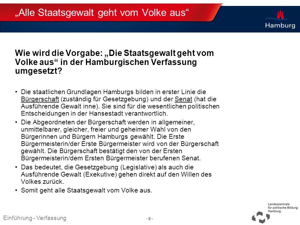 Absender Alle Staatsgewalt geht vom Volke aus Wie wird die Vorgabe: Die Staatsgewalt geht vom Volke aus in der Hamburgischen Verfassung umgesetzt? Die