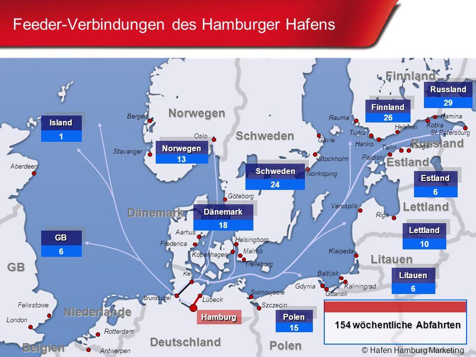 Hafen Hamburg www.portofhamburg.com Feeder-Verbindungen des Hamburger Hafens Hamburg Lübeck Helsinki Kiel Brunsbüttel Finnland Schweden Dänemark Deuts