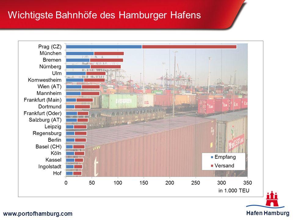 Hafen Hamburg www.portofhamburg.com Wichtigste Bahnhöfe des Hamburger Hafens