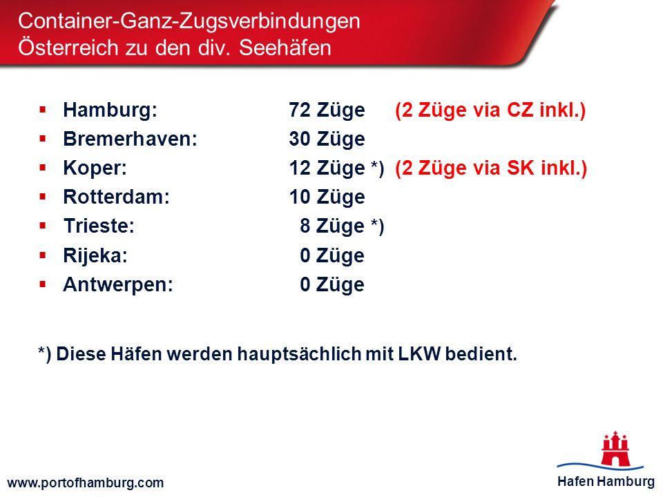Hafen Hamburg www.portofhamburg.com Container-Ganz-Zugsverbindungen Österreich zu den div. Seehäfen Hamburg:72 Züge(2 Züge via CZ inkl.) Bremerhaven:3