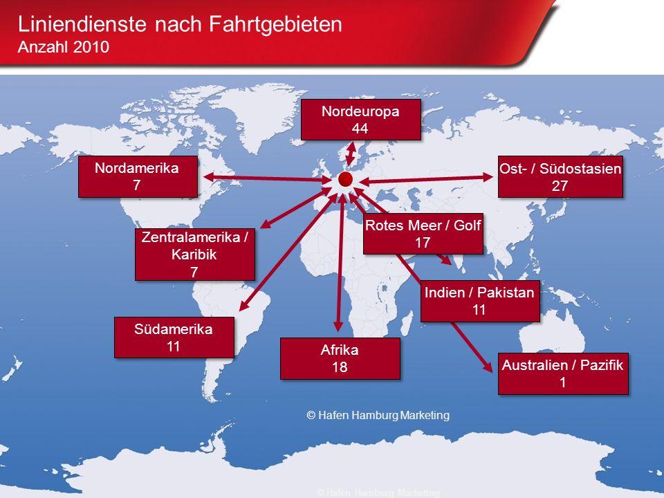 Hafen Hamburg www.portofhamburg.com Liniendienste nach Fahrtgebieten Anzahl 2010 © Hafen Hamburg Marketing Ost- / Südostasien 27 Nordeuropa 44 Afrika