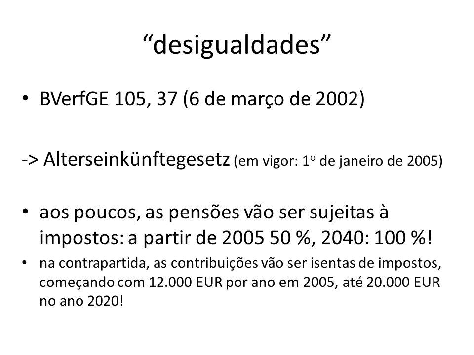 desigualdades BVerfGE 105, 37 (6 de março de 2002) -> Alterseinkünftegesetz (em vigor: 1 o de janeiro de 2005) aos poucos, as pensões vão ser sujeitas