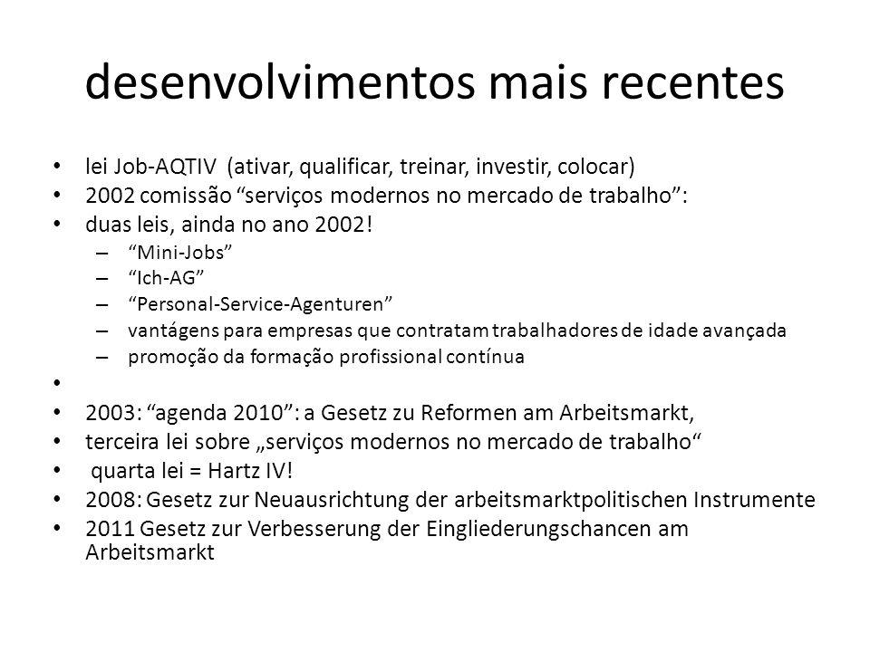 desenvolvimentos mais recentes lei Job-AQTIV (ativar, qualificar, treinar, investir, colocar) 2002 comissão serviços modernos no mercado de trabalho: