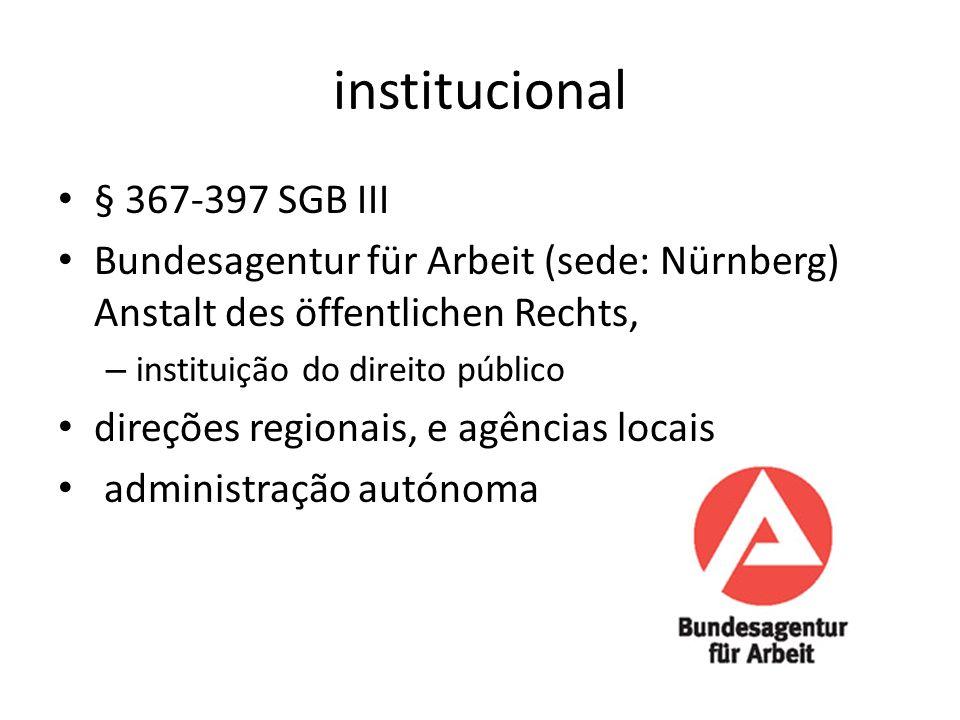 institucional § 367-397 SGB III Bundesagentur für Arbeit (sede: Nürnberg) Anstalt des öffentlichen Rechts, – instituição do direito público direções r