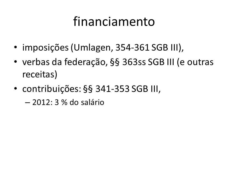 financiamento imposições (Umlagen, 354-361 SGB III), verbas da federação, §§ 363ss SGB III (e outras receitas) contribuições: §§ 341-353 SGB III, – 20