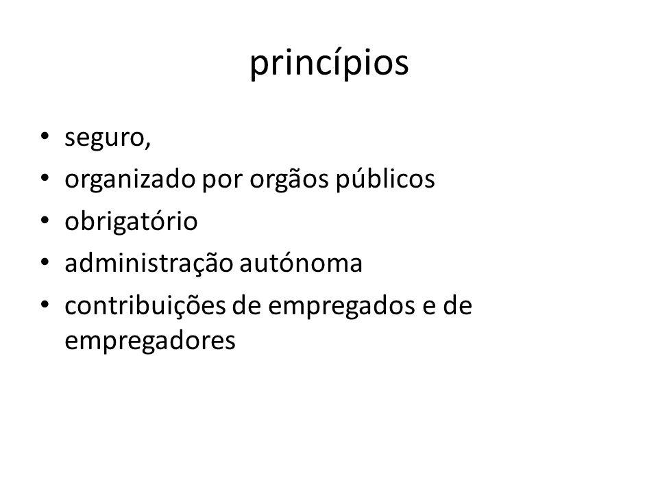 princípios seguro, organizado por orgãos públicos obrigatório administração autónoma contribuições de empregados e de empregadores
