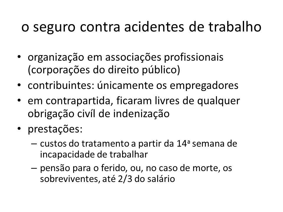 o seguro contra acidentes de trabalho organização em associações profissionais (corporações do direito público) contribuintes: únicamente os empregado