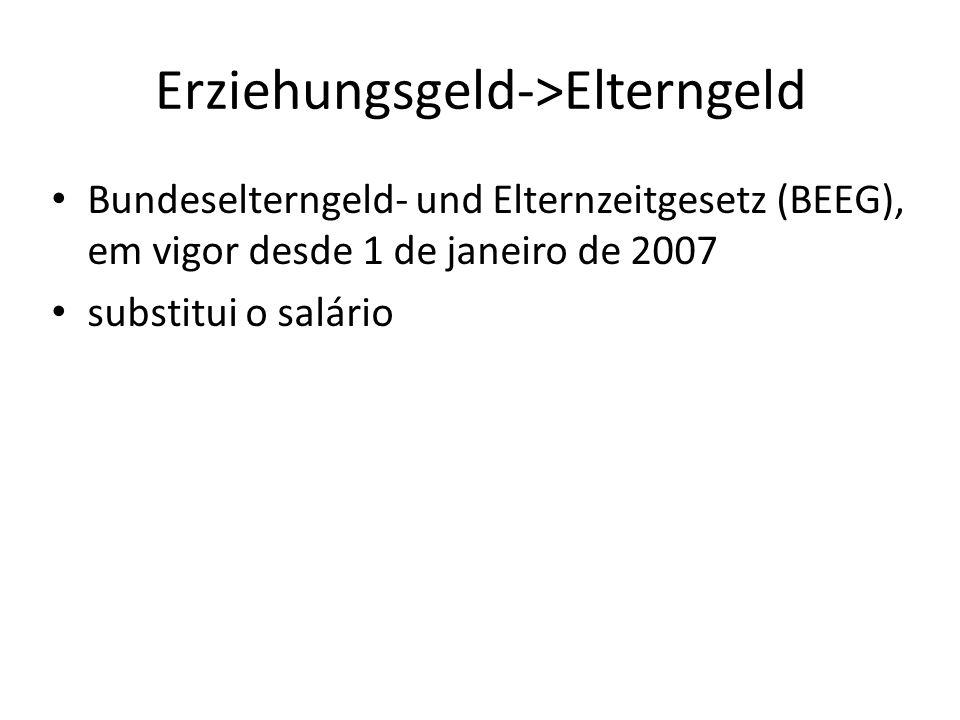 Erziehungsgeld->Elterngeld Bundeselterngeld- und Elternzeitgesetz (BEEG), em vigor desde 1 de janeiro de 2007 substitui o salário