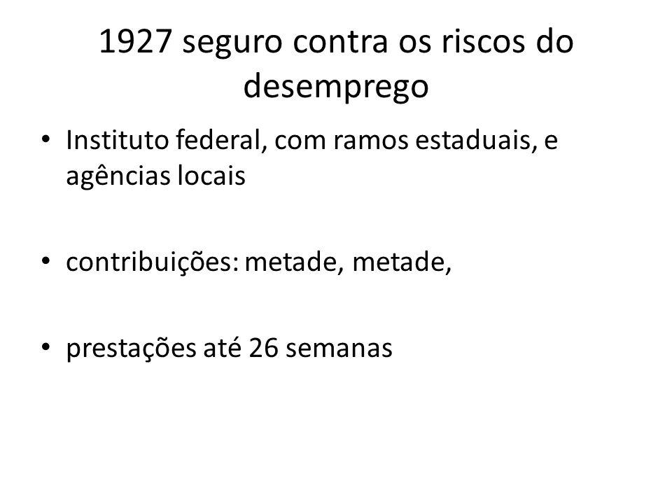 Instituto federal, com ramos estaduais, e agências locais contribuições: metade, metade, prestações até 26 semanas