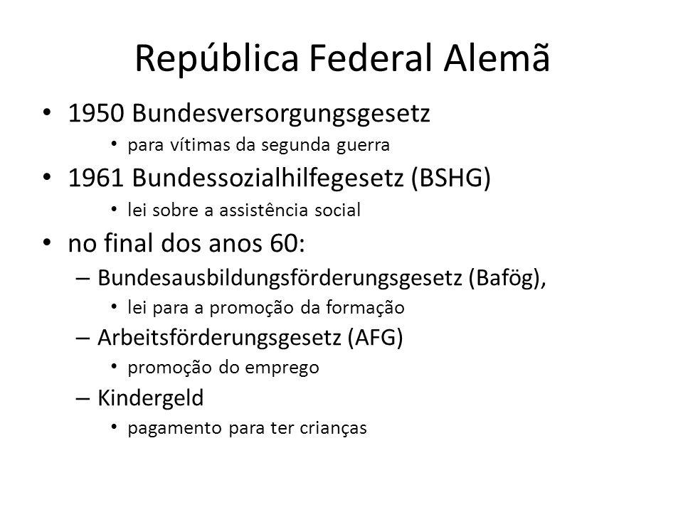 República Federal Alemã 1950 Bundesversorgungsgesetz para vítimas da segunda guerra 1961 Bundessozialhilfegesetz (BSHG) lei sobre a assistência social
