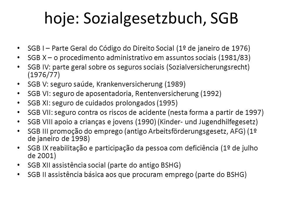 hoje: Sozialgesetzbuch, SGB SGB I – Parte Geral do Código do Direito Social (1º de janeiro de 1976) SGB X – o procedimento administrativo em assuntos